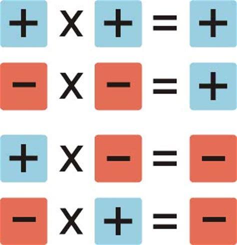 Ramas de las Matematicas !!: CONJUNTOS !!!!  origen...