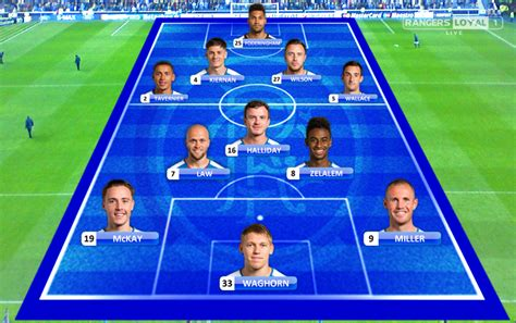 Rangers Loyal: Rangers starting line-up Vs Morton