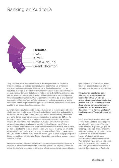 Ranking empresas jobandtalent ranking 2012 1