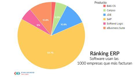 Ránking ERP: Qué software usan las 1000 empresas que más ...