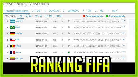 RANKING FIFA FEBRERO 2017 - YouTube
