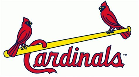 Ranking the St. Louis Cardinals 40 Man Roster