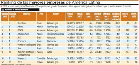 Ranking: YPFB entre las mejores empresas de América Latina ...