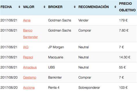 Ratings Aena, Santander, IAG, Repsol, Amadeus, Gestamp ...