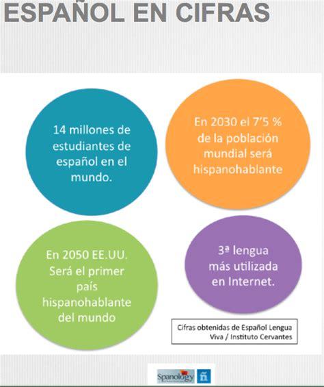 razones para aprender español - El blog para aprender español