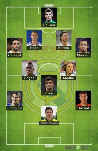 Real Madrid 2016 - 2017 by luisnene10 :: footalist