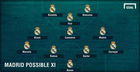 Real Madrid & Barcelona Team News: Injuries, suspensions ...