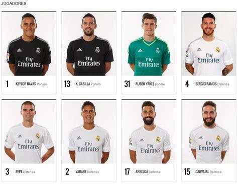 Real Madrid Club de Fútbol — FIFA Forums