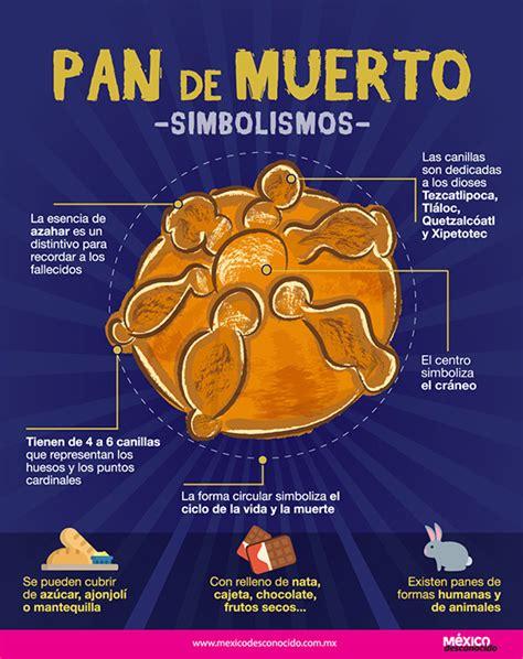 Receta de Pan de Muerto | México Desconocido