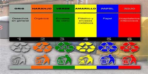 Reciclaje ... entender los símbolos   AH Ingeniería y ...