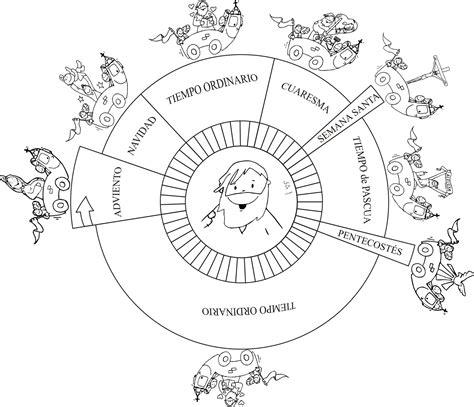 Recursos para mi clase: Calendario Litúrgico  dibujo de Fano