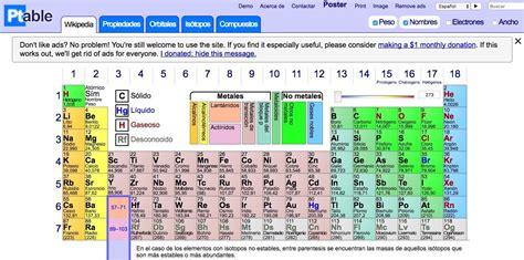 Recursos para repasar y estudiar la tabla periódica de los ...