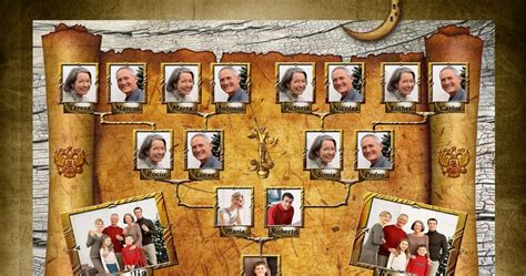 Recursos Photoshop Llanpac: Arbol Genealogico para ...