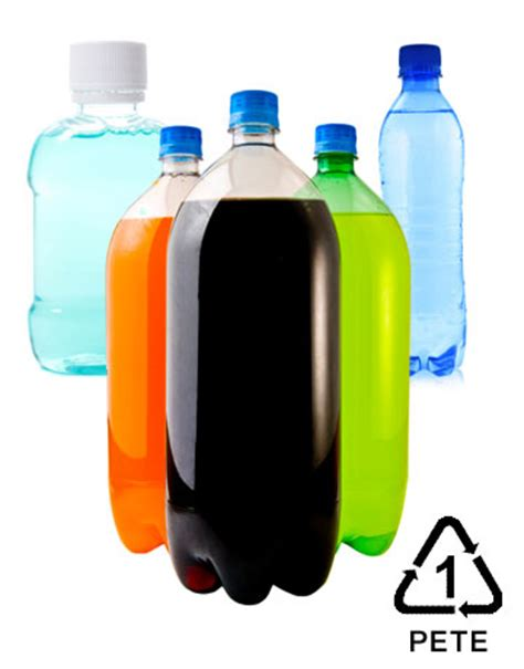Recycling Symbols on Plastics   What Do Recycling Codes on ...
