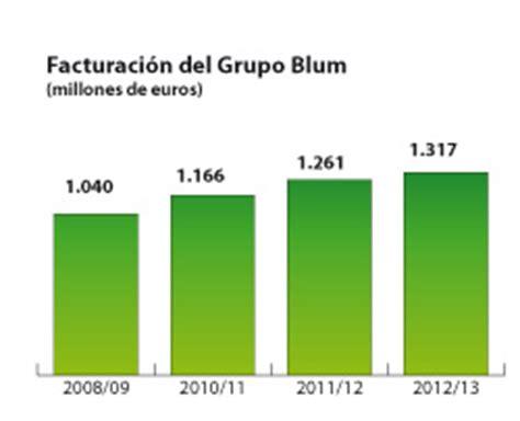 Redactores imcb 2013-07-12 http://www.imcb.info/noticia/28 ...