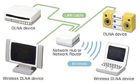 Redes Inalámbricas   redoss