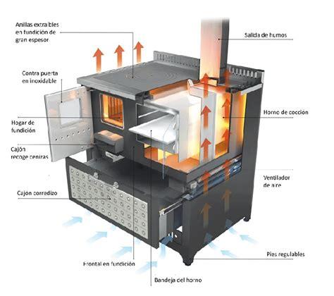 Reforma cocina rústica - Cocina de leña