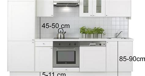 Reformar la cocina: distancias, medidas y dimensiones a ...