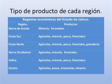 Regiones económicas del estado de jalisco