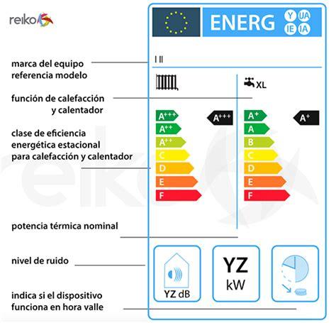 Reiko Gas Natural Instalaciones Cataluña - Etiqueta ...
