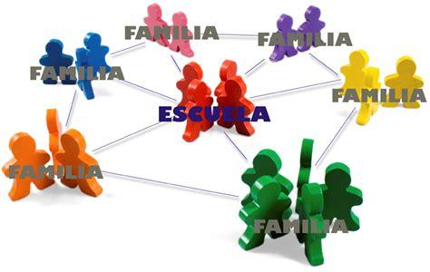 Relaciones básicas entre colegio y familia de un alumno/a ...