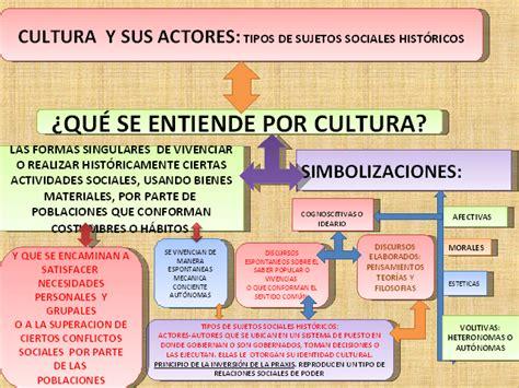 Relaciones entre contexto y educación - Monografias.com