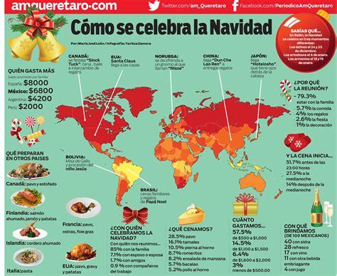 Reli Casas Nuevas + Dto. Religión + IES: Cómo se celebra ...