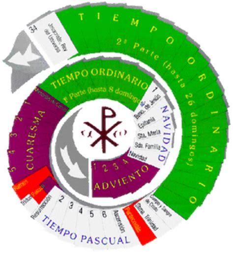 Religión Católica del colegio