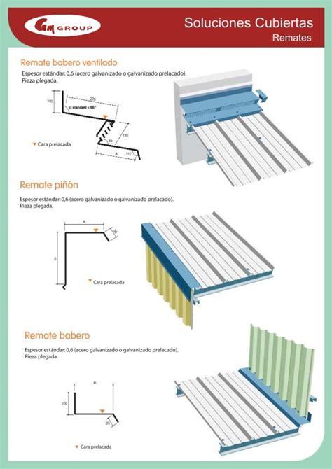 Remates y detalles Constructivos Panel Sándwich Cubierta ...