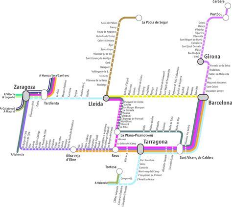 Renfe - Mapa Media Distancia - Cataluña