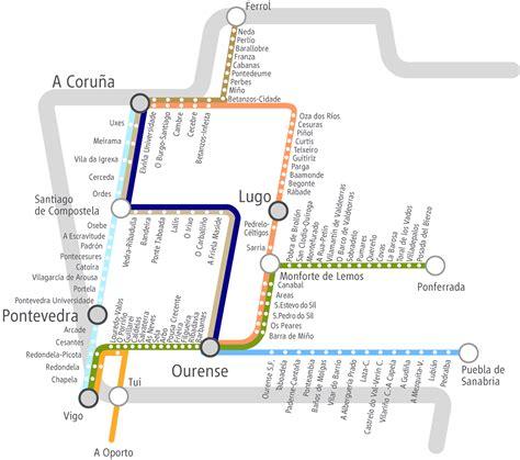 Renfe - Mapa Media Distancia - Galicia