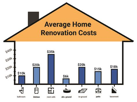 Renovating Your House on a Budget – Fix My House