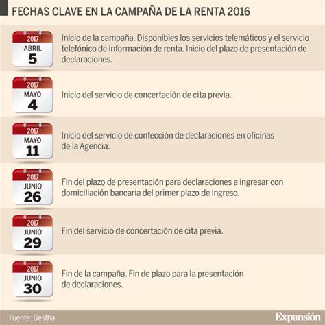 Renta 2016: Renta 2016: calendario y fechas clave de la ...
