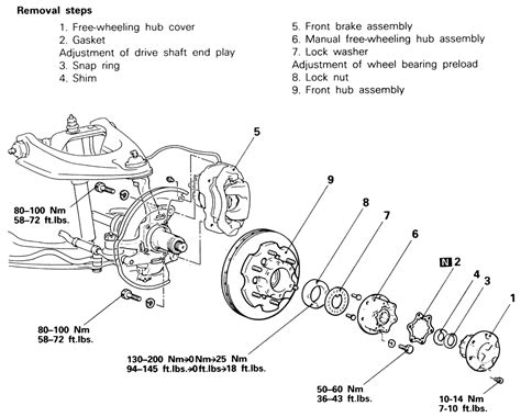 | Repair Guides | Front Drive Axle 4 wheel Drive Vehicles ...