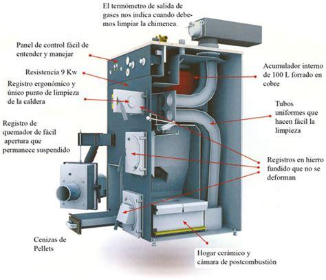 Reparación de Calderas en Vilanova Sitges y Cubelles de ...
