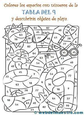 Repaso tablas de multiplicar | Matematicas | Tablas de ...