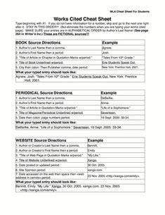 Research Paper Outline Example Apa Style | Homeschool ...