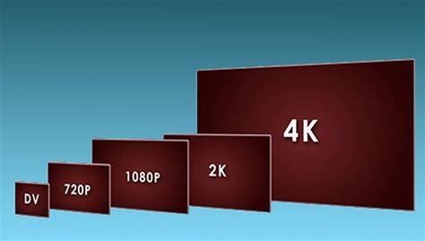 Resolución HD 720 vs FHD 1080p vs 1440p vs 4k: todo lo que ...