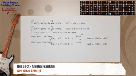 Respect   Aretha Franklin Guitar Backing Track with chords ...
