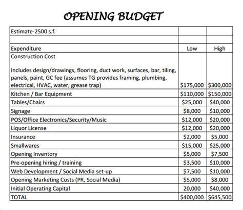 Restaurant Budget Sample , Restaurant Budget Template ...