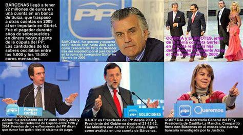 """Resultado 26-J: """"La Corrupción del Partido Popular ..."""
