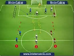 Resultado de imagen de circuiti di forza nel calcio ...