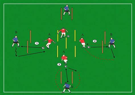 Resultado de imagen para circuiti di forza nel calcio ...