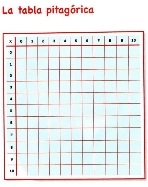 Resultado de imagen para tabla pitagorica para completar ...