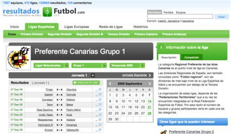 Resultados de fútbol a nivel mundial   Loogic Startups