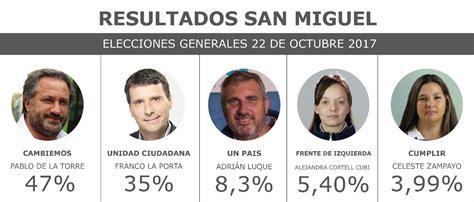Resultados Oficiales Elecciones 2017   Bella Vista ...