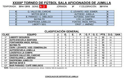 Resultados y clasificaciones de la Liga Local de Fútbol ...