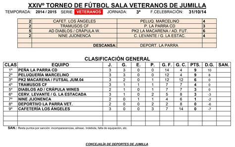 Resultados y clasificaciones del Torneo de Fútbol Sala ...