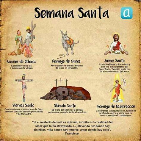 Resumen de Cuaresma, Domingo de Ramos y Semana Santa ...