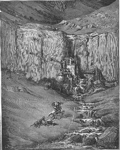 Resumen de Don Quijote: primera parte, capítulo 20